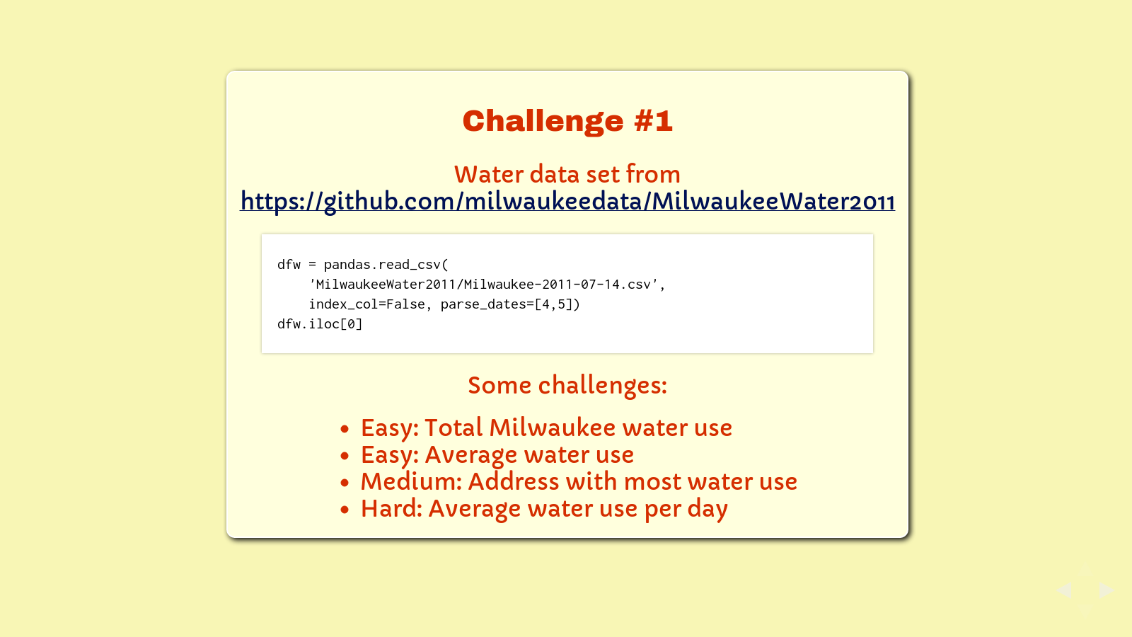 Slide: Challenge 1 Milwaukee Water Usage