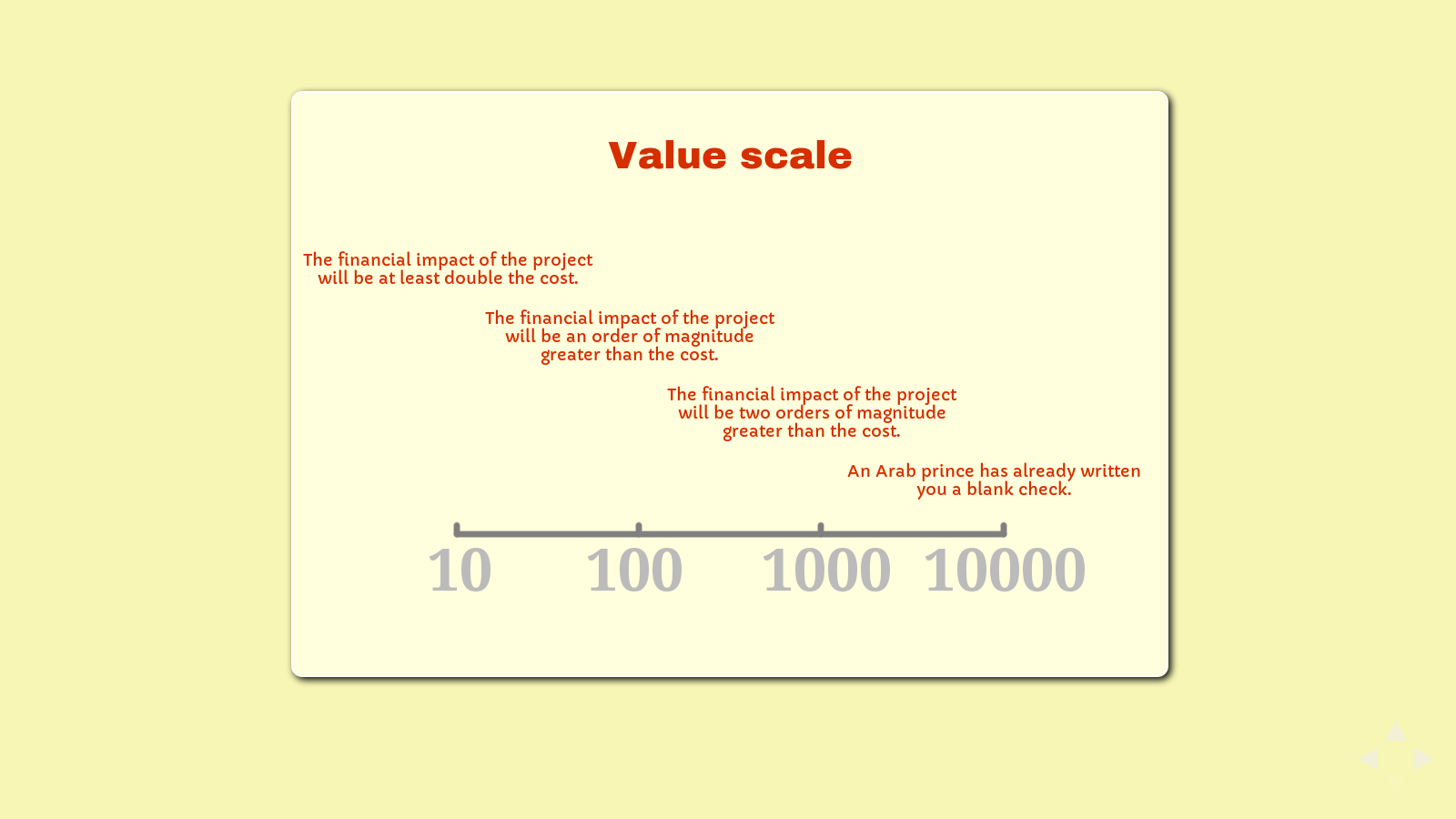 Slide: Value scale
