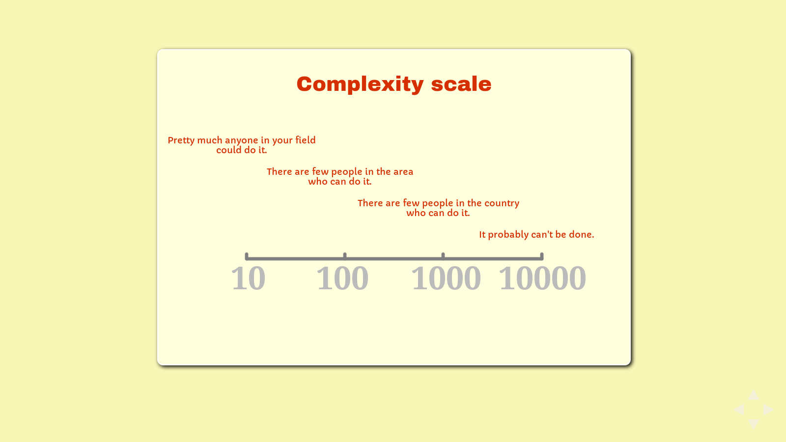 Slide: Complexity scale