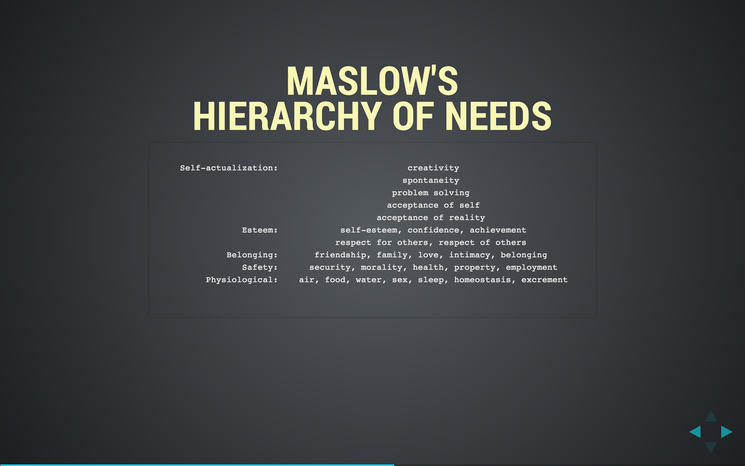 Slide: Maslow's Hierarchy of Needs.