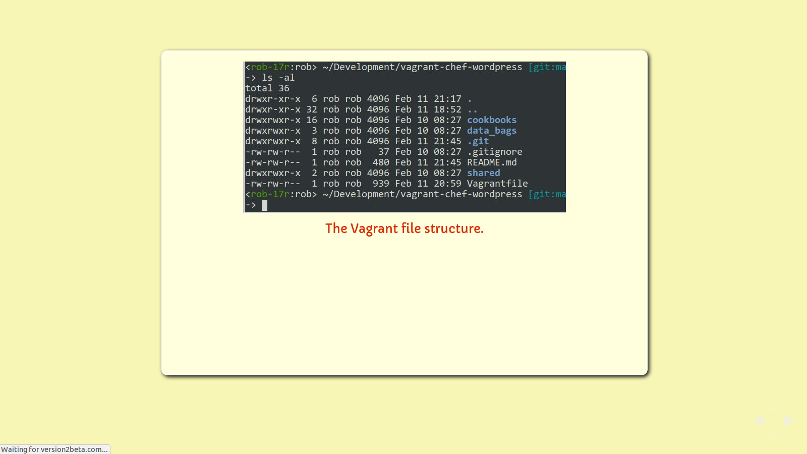 Slide: Vagrant directories from vagrant-chef-wordpress
