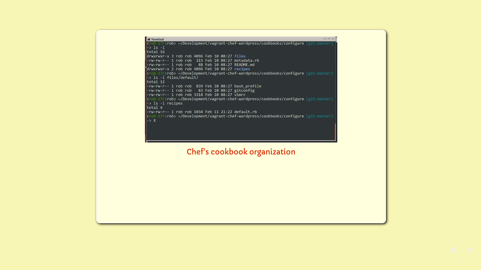 Slide: Chef cookbook structure from vagrant-chef-wordpress